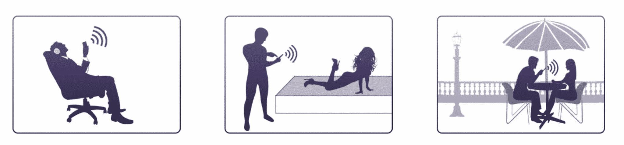 Teknologin i sexleksaksindustrin